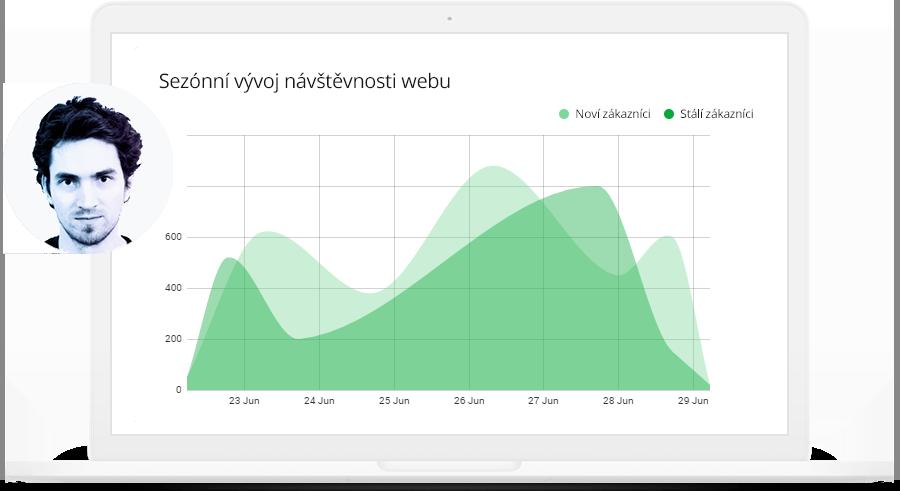 SEO specialista a webový konzultant pro Hradec Králové a Pardubice